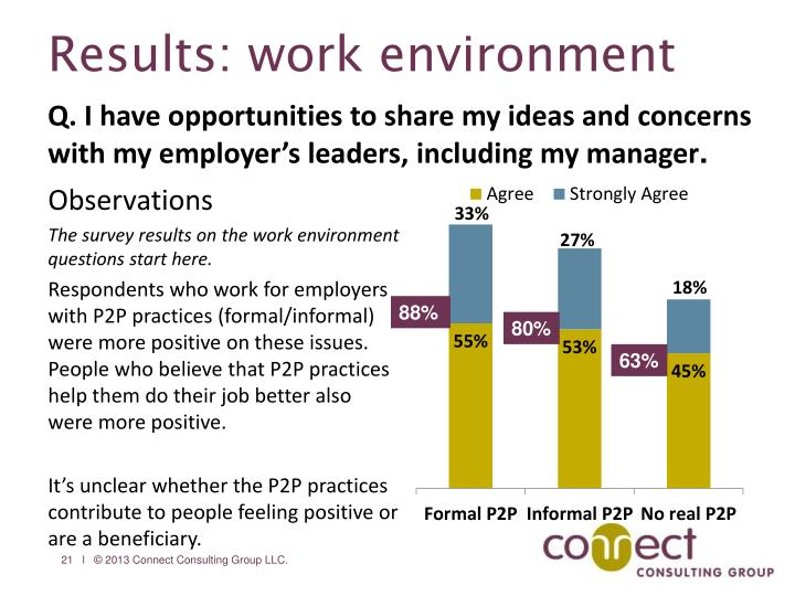 Results: work environment