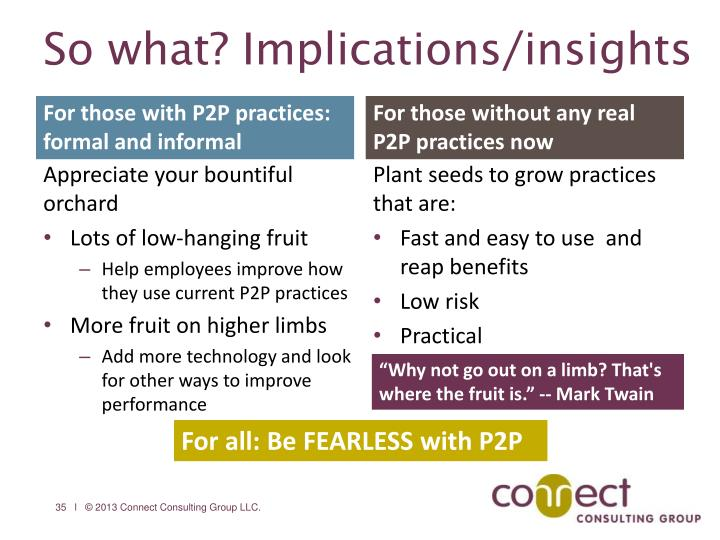 So what? Implications/insights