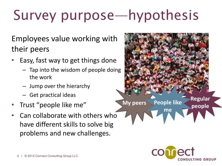 Survey purpose—hypothesis