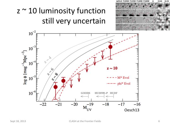 z ~ 10 luminosity function
