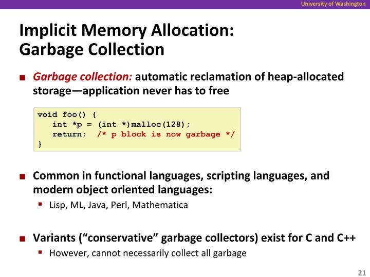 Implicit Memory Allocation:
