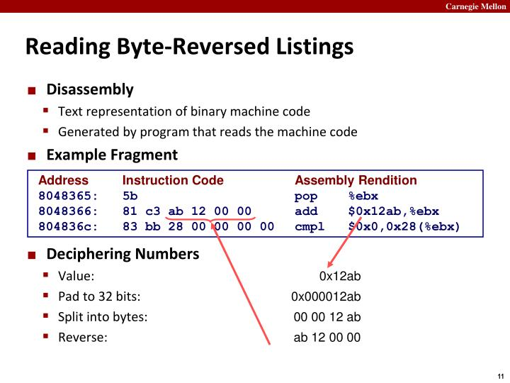Reading Byte-Reversed Listings