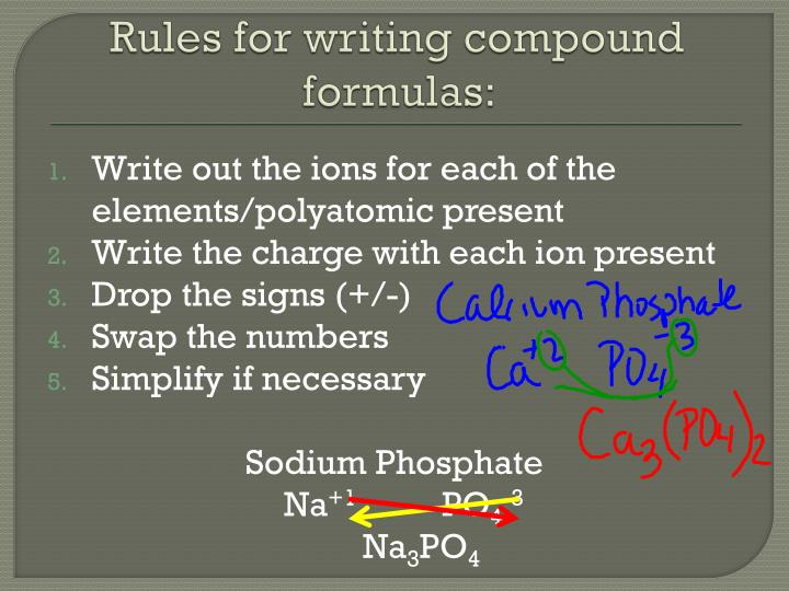 Rules for writing compound formulas:
