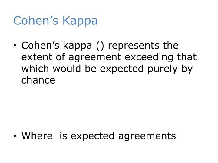Cohen's Kappa
