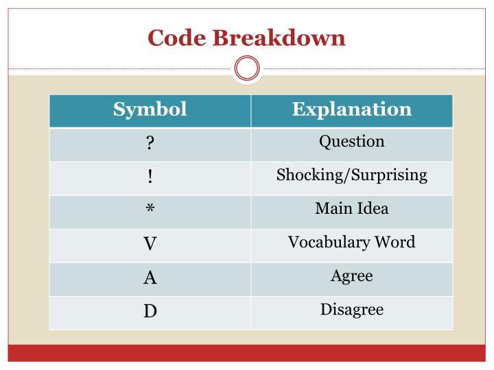 Code Breakdown
