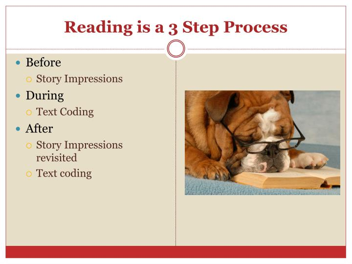 Reading is a 3 Step Process