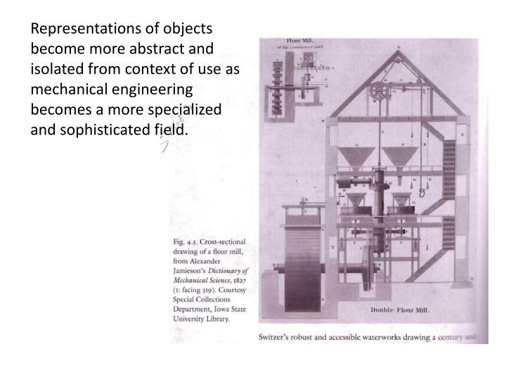 Representations of objects become more abstract and isolated from context of use as mechanical engineering becomes a more specialized and sophisticated field.