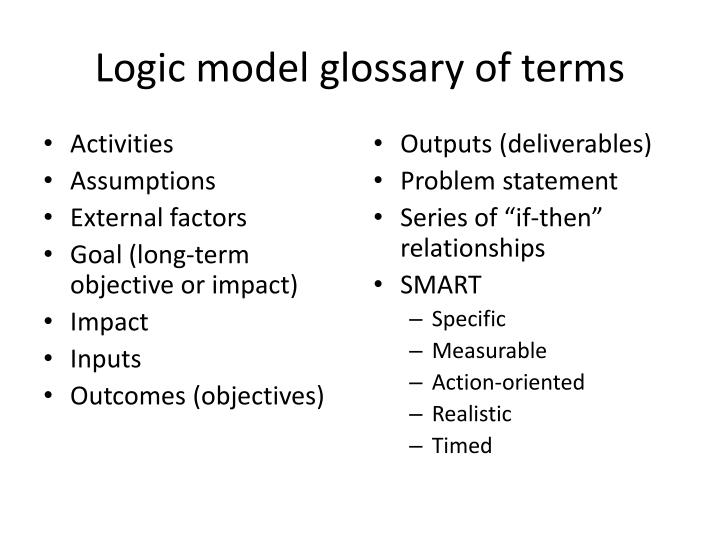 Logic model glossary of terms