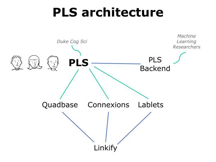 PLS architecture