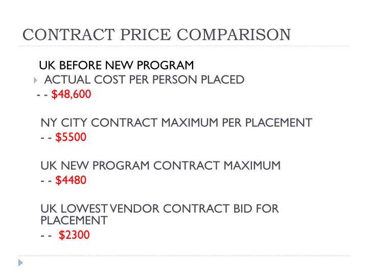 CONTRACT PRICE COMPARISON