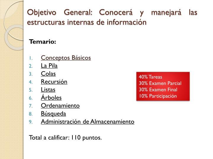 Objetivo General: Conocerá y manejará las estructuras internas de información