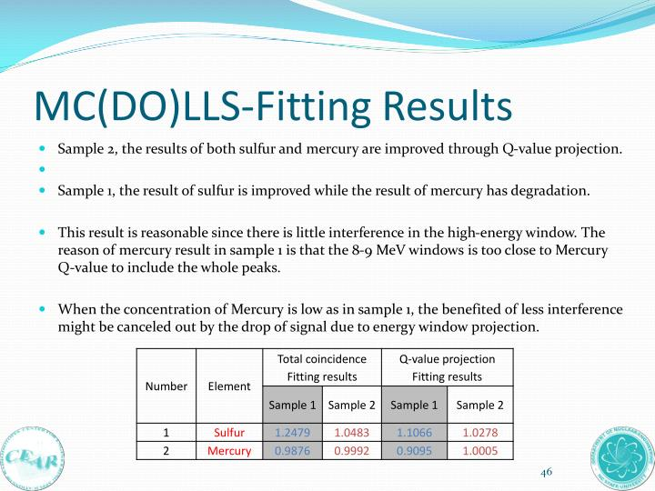 MC(DO)LLS-Fitting Results