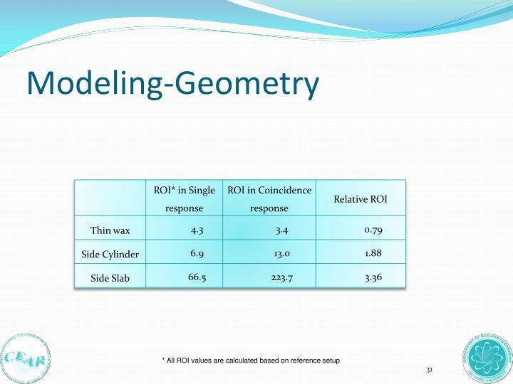 Modeling-Geometry