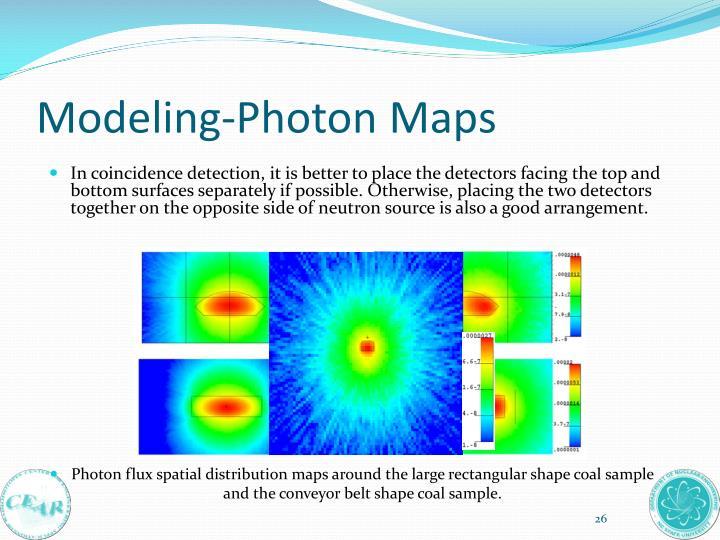 Modeling-Photon Maps