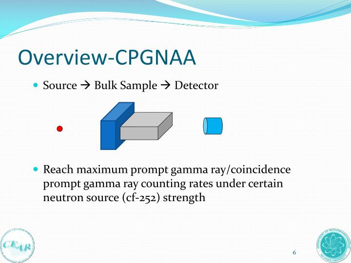 Overview-CPGNAA