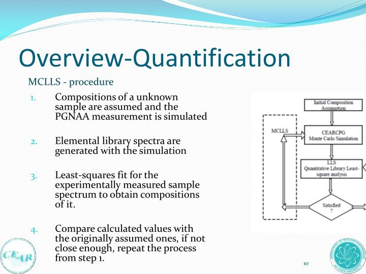Overview-Quantification