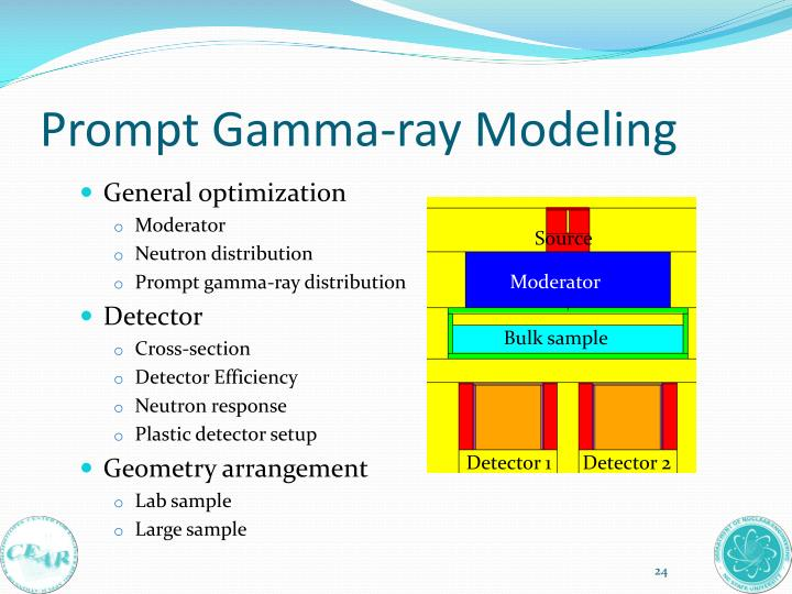 Prompt Gamma-ray Modeling