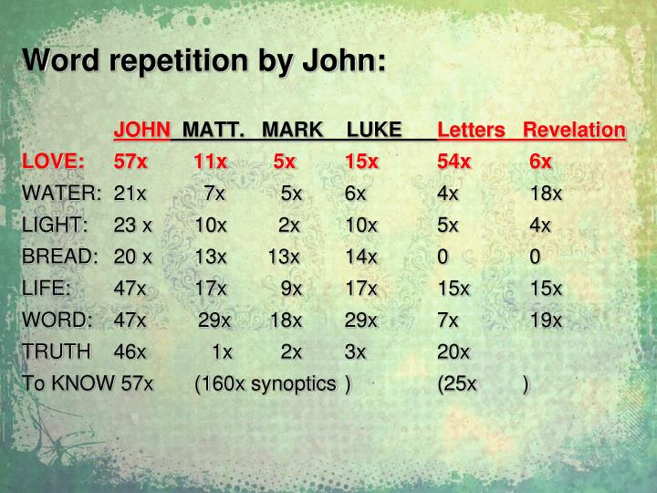 Word repetition