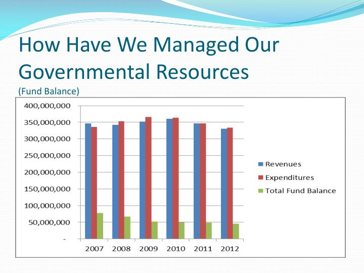 How Have We Managed Our Governmental Resources