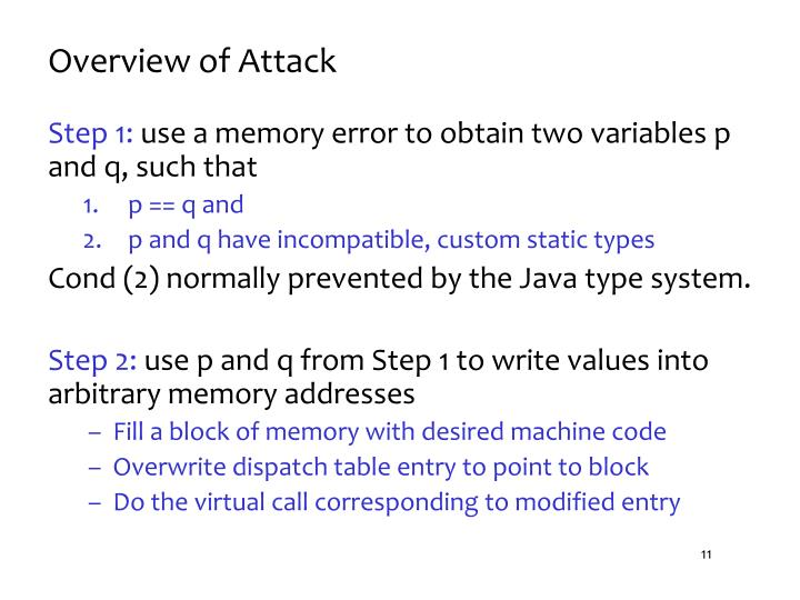 Overview of Attack