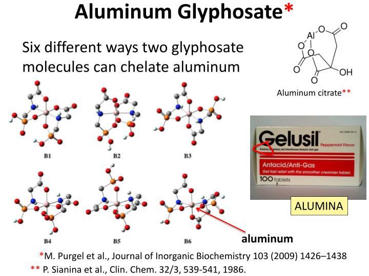Aluminum Glyphosate