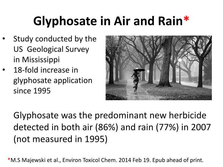 Glyphosate in Air and Rain