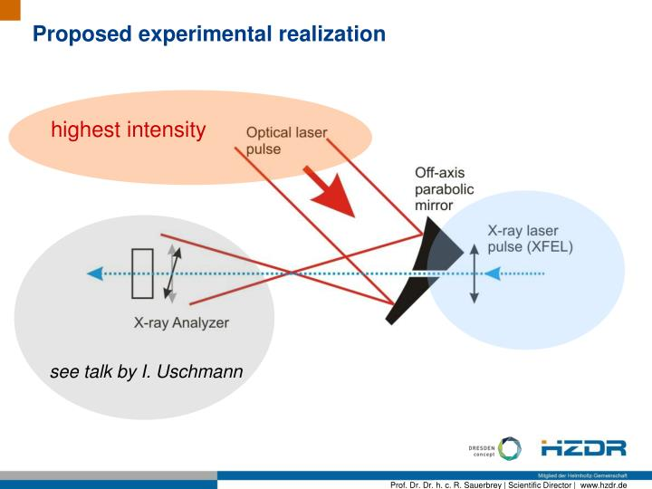 Proposed experimental realization