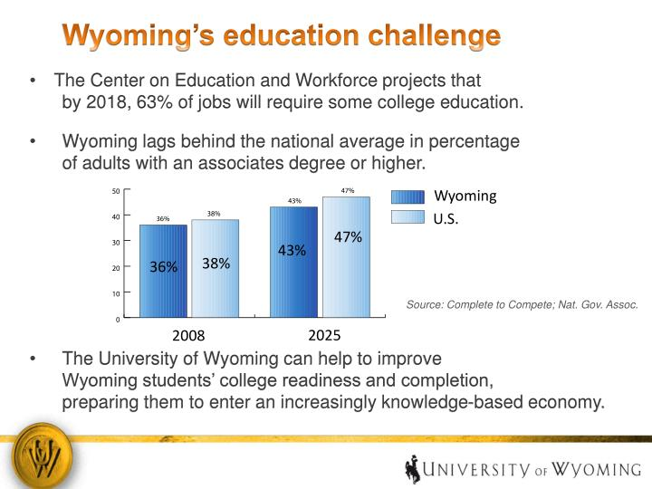 Wyoming's education challenge