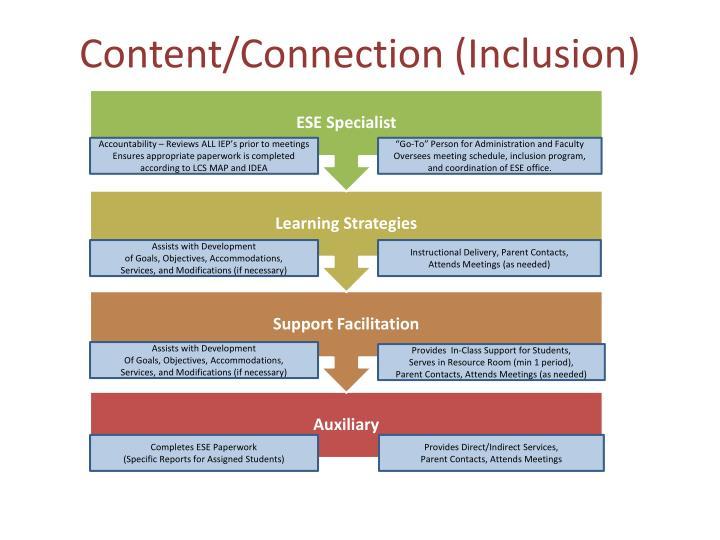 Content/Connection (Inclusion)