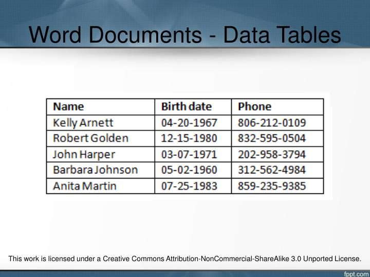 Word Documents - Data Tables