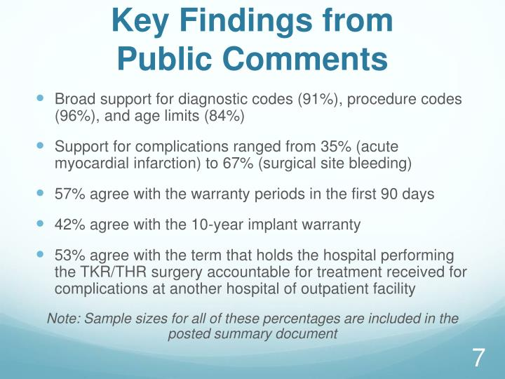 Key Findings from
