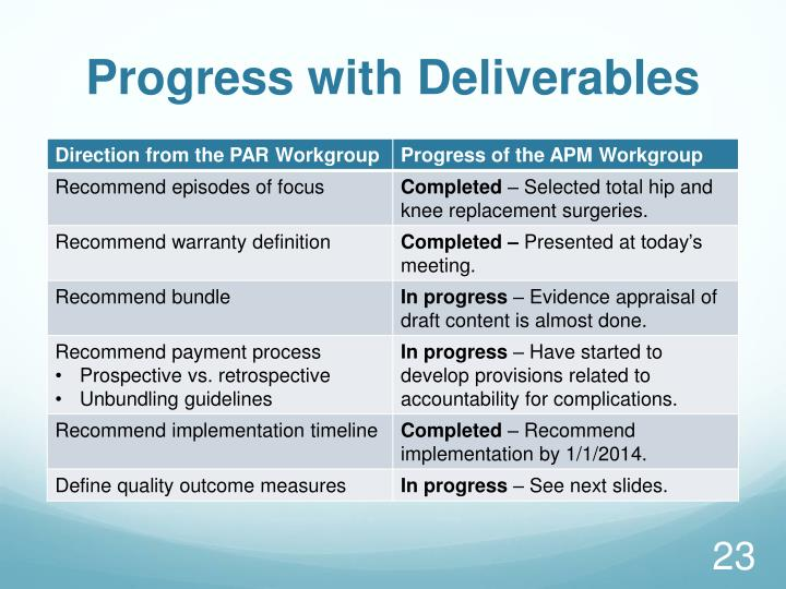 Progress with Deliverables