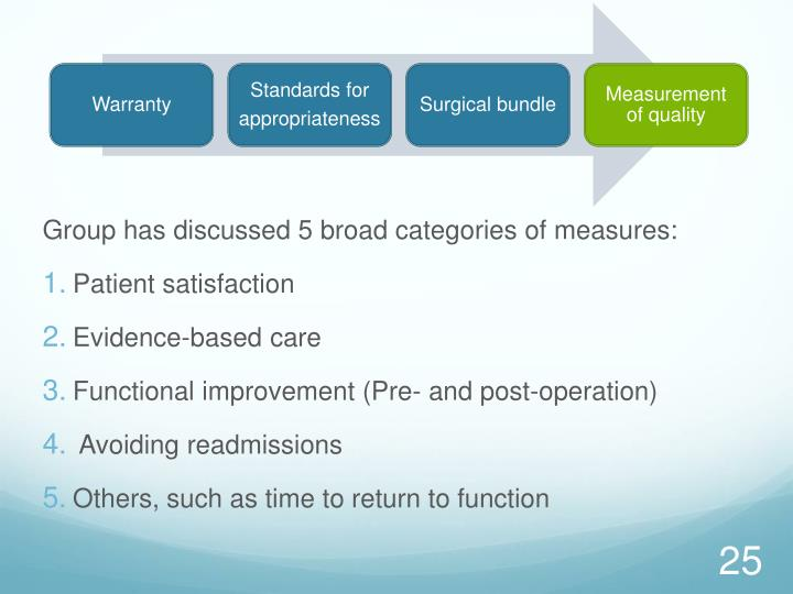 Group has discussed 5 broad categories of measures: