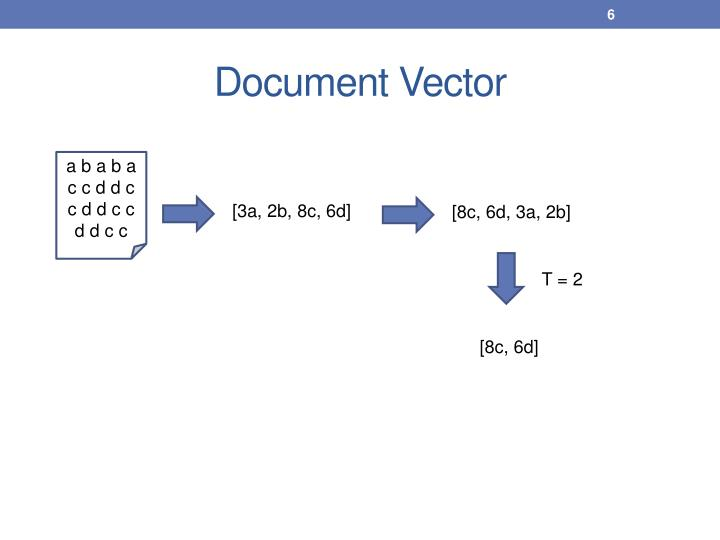 Document Vector