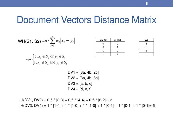 Document Vectors Distance Matrix