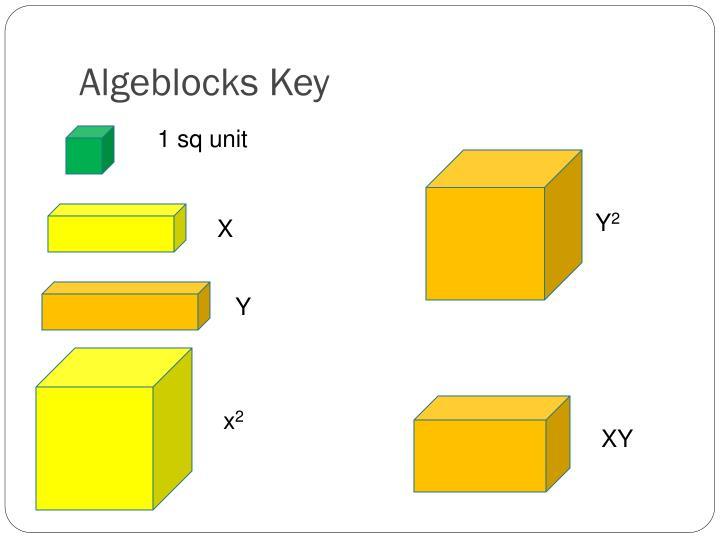 Algeblocks