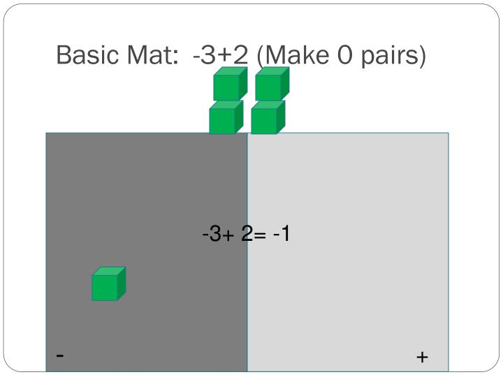Basic Mat:  -3+2 (Make 0 pairs)