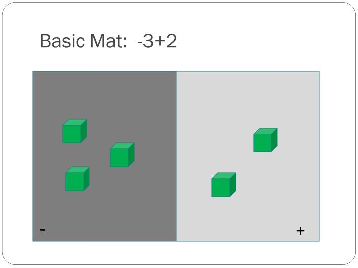 Basic Mat:  -3+2