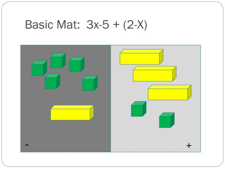 Basic Mat:  3x-5 + (2-X)