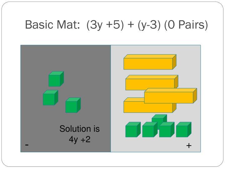 Basic Mat:  (3y +5) + (y-3) (0 Pairs)