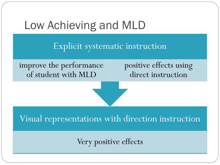 Low Achieving and MLD