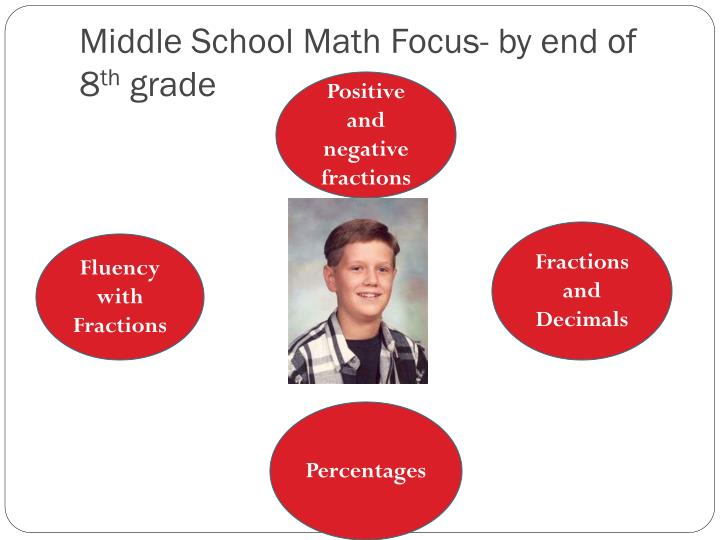 Middle School Math Focus- by end of 8