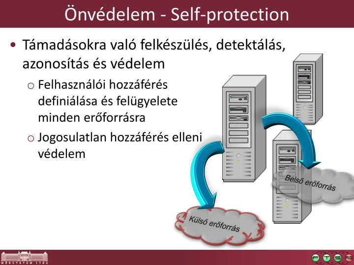 Önvédelem -