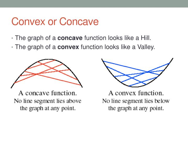 Convex or Concave