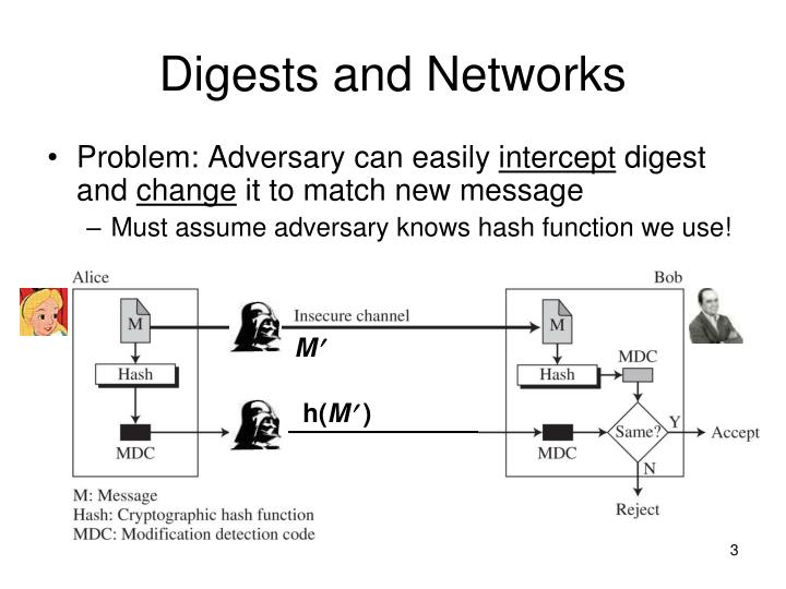 Digests and networks1