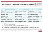 homomorphic encryption schemes overview