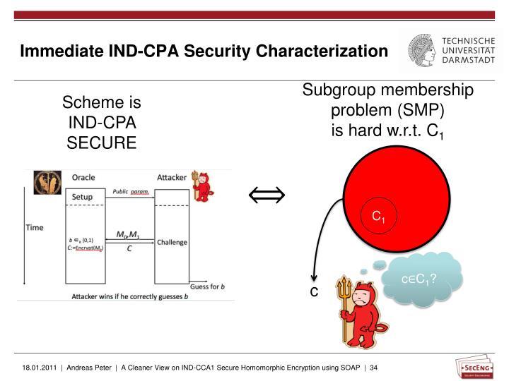 Immediate IND-CPA