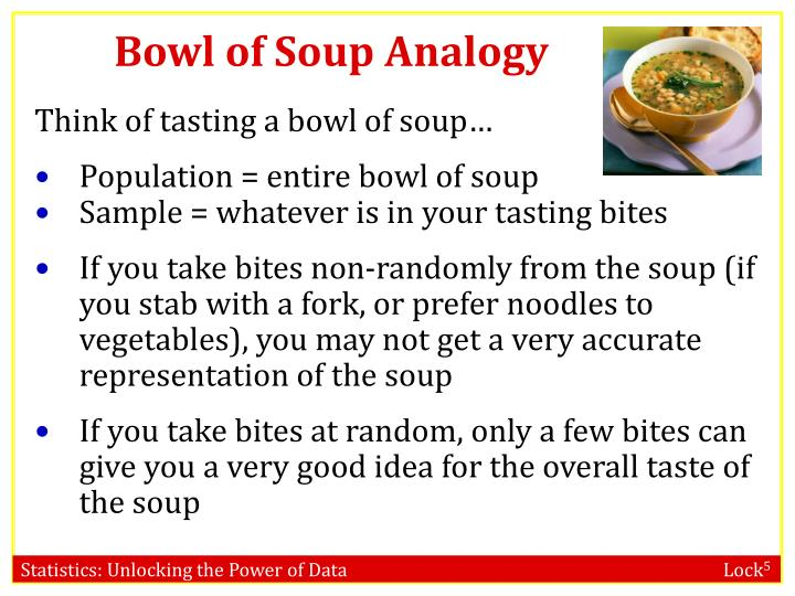 Bowl of Soup Analogy