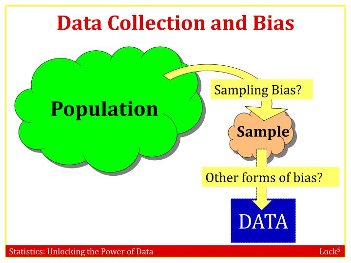 Data Collection and Bias