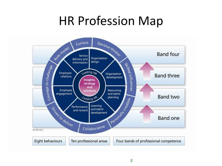hr profession map Cipd professional map ( attached cipd mappng) is a guide for hr professionals, not just at an individual level, but also at team, function and organisational levels.
